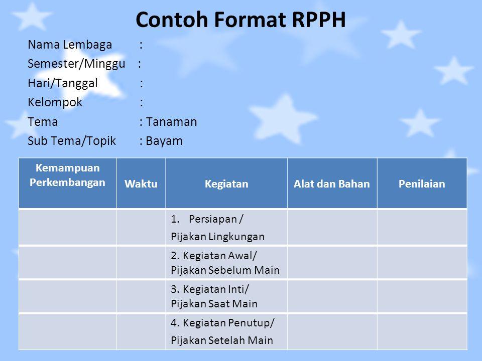 Contoh Format RPPH Nama Lembaga : Semester/Minggu : Hari/Tanggal : Kelompok : Tema : Tanaman Sub Tema/Topik : Bayam Kemampuan Perkembangan WaktuKegiat