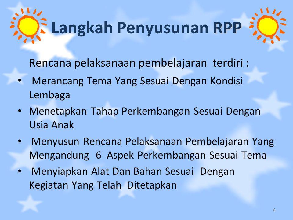 RPP Langkah Penyusunan RPP Rencana pelaksanaan pembelajaran terdiri : Merancang Tema Yang Sesuai Dengan Kondisi Lembaga Menetapkan Tahap Perkembangan