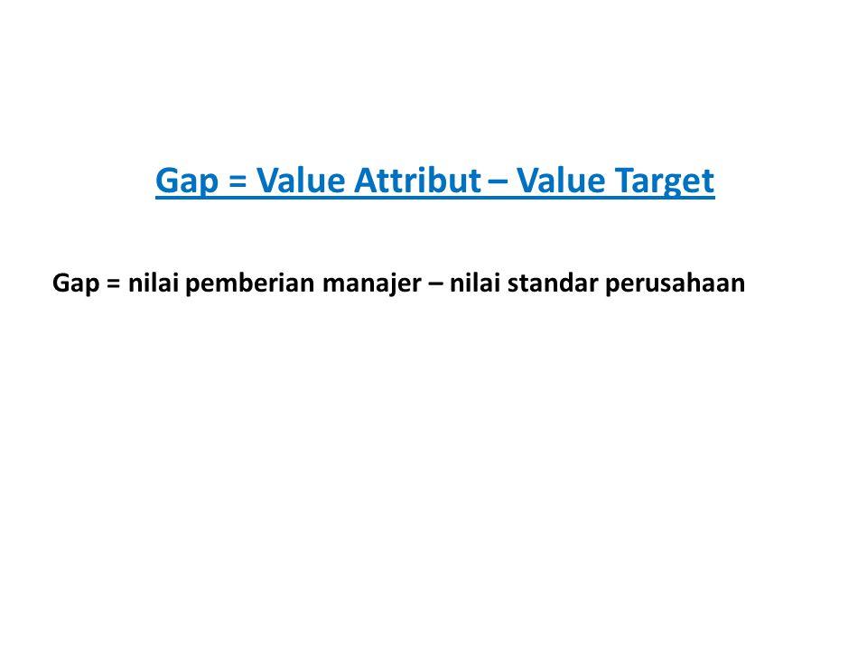 Gap = Value Attribut – Value Target Gap = nilai pemberian manajer – nilai standar perusahaan