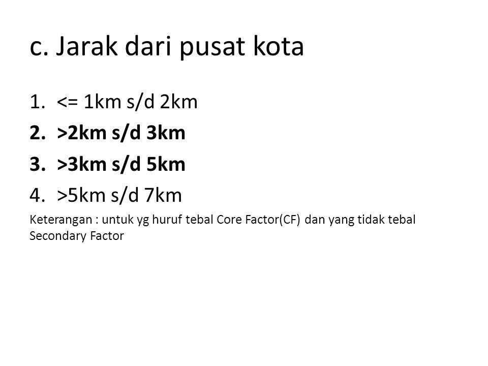 c. Jarak dari pusat kota 1.<= 1km s/d 2km 2.>2km s/d 3km 3.>3km s/d 5km 4.>5km s/d 7km Keterangan : untuk yg huruf tebal Core Factor(CF) dan yang tida