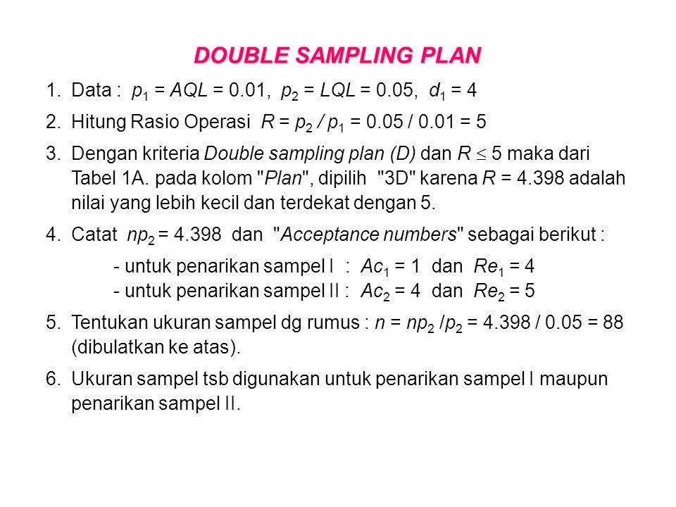 Lanjutan Double SP.