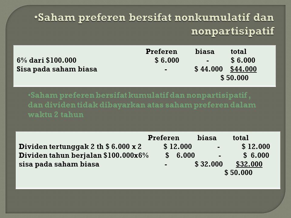 Preferen biasa total 6% dari $100.000 $ 6.000 - $ 6.000 Sisa pada saham biasa - $ 44.000 $44.000 $ 50.000 Saham preferen bersifat kumulatif dan nonpar