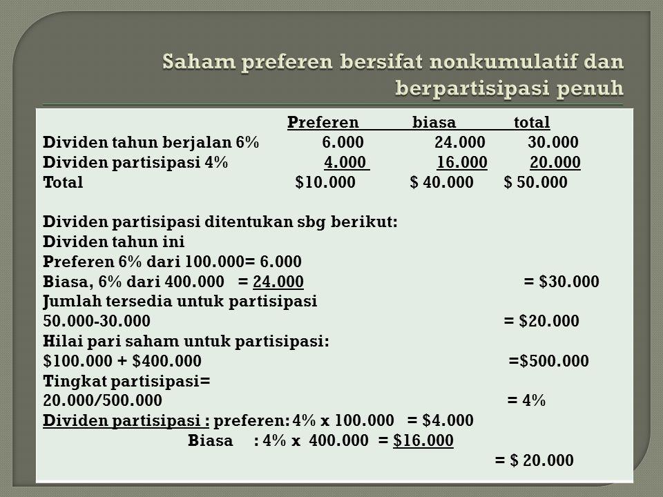 Preferen biasa total Dividen tahun berjalan 6% 6.000 24.000 30.000 Dividen partisipasi 4% 4.000 16.000 20.000 Total $10.000 $ 40.000 $ 50.000 Dividen