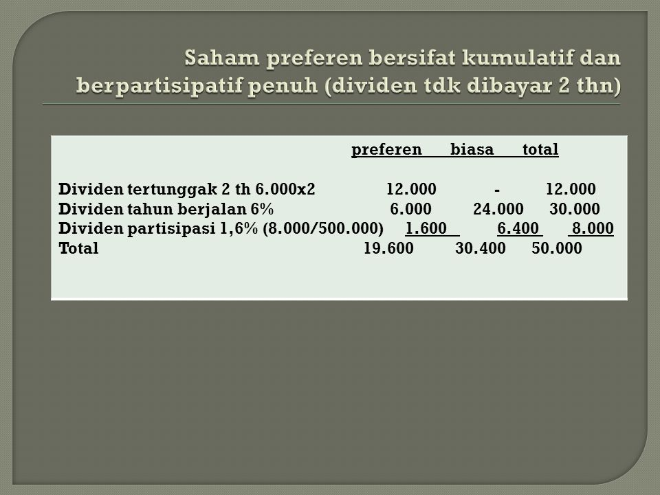 preferen biasa total Dividen tertunggak 2 th 6.000x2 12.000 - 12.000 Dividen tahun berjalan 6% 6.000 24.000 30.000 Dividen partisipasi 1,6% (8.000/500