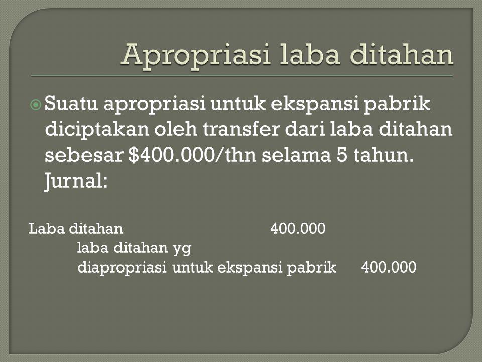  Suatu apropriasi untuk ekspansi pabrik diciptakan oleh transfer dari laba ditahan sebesar $400.000/thn selama 5 tahun. Jurnal: Laba ditahan 400.000
