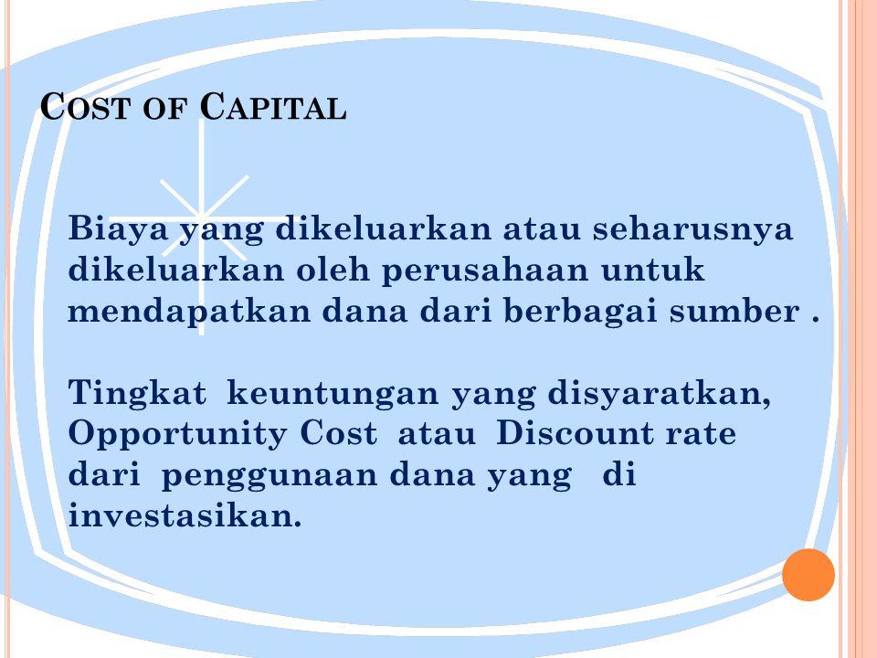 W EIGHTED AVERAGE COST OF CAPITAL (WACC) Biaya rata -rata tertimbang dari sumber dana : Obligasi Saham preferen Saham Biasa Laba ditahan Contoh: Sumber modal ProporsiBiaya Proporsi Biaya Obligasi 0,15 8% 1,20 % Saham Preferen 0,10 10% 1,00 % Saham Biasa 0,75 15% 11,25 % ---------------------------------------------- Biaya rata-rata tertimbang = 13,45 %
