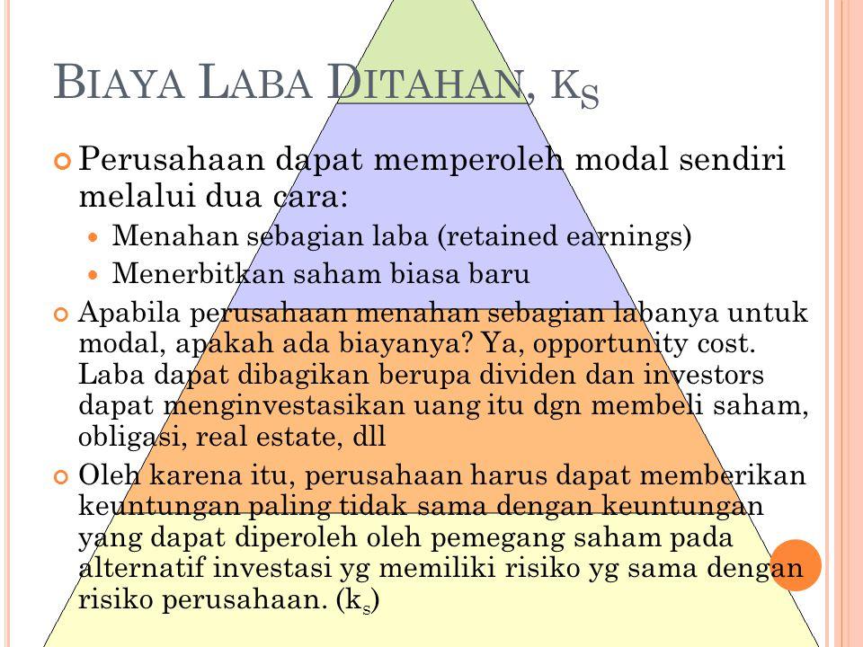 B IAYA L ABA D ITAHAN, K S Perusahaan dapat memperoleh modal sendiri melalui dua cara: Menahan sebagian laba (retained earnings) Menerbitkan saham biasa baru Apabila perusahaan menahan sebagian labanya untuk modal, apakah ada biayanya.