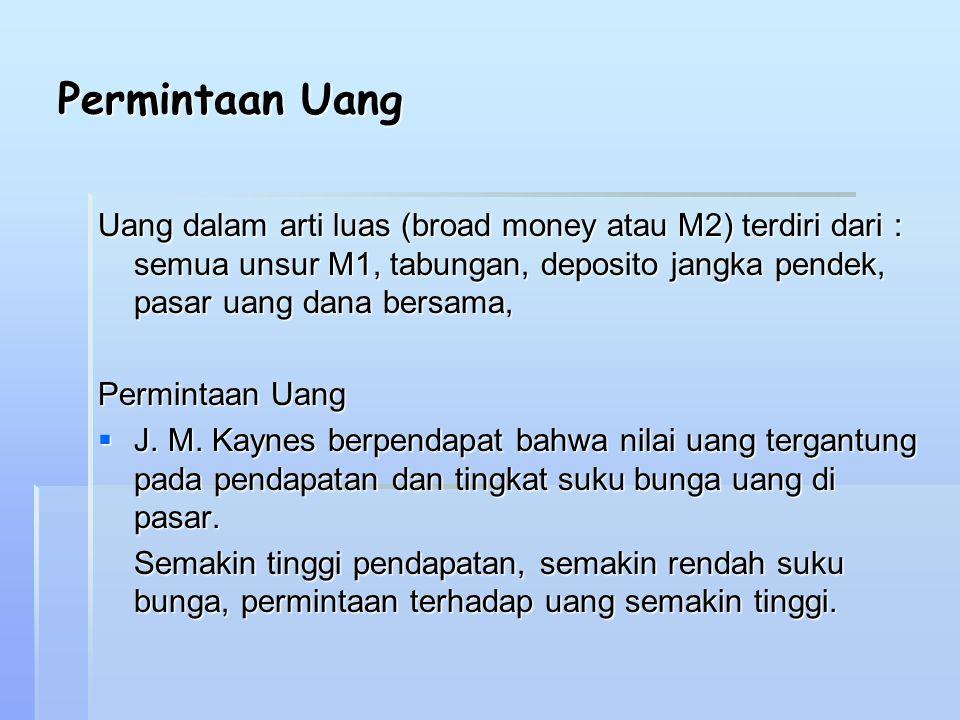 Permintaan Uang Uang dalam arti luas (broad money atau M2) terdiri dari : semua unsur M1, tabungan, deposito jangka pendek, pasar uang dana bersama, P
