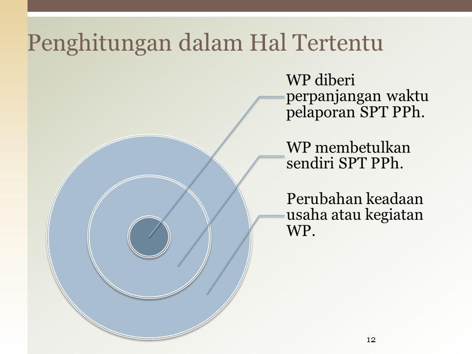 WP diberi perpanjangan waktu pelaporan SPT PPh. WP membetulkan sendiri SPT PPh. Perubahan keadaan usaha atau kegiatan WP. Penghitungan dalam Hal Terte