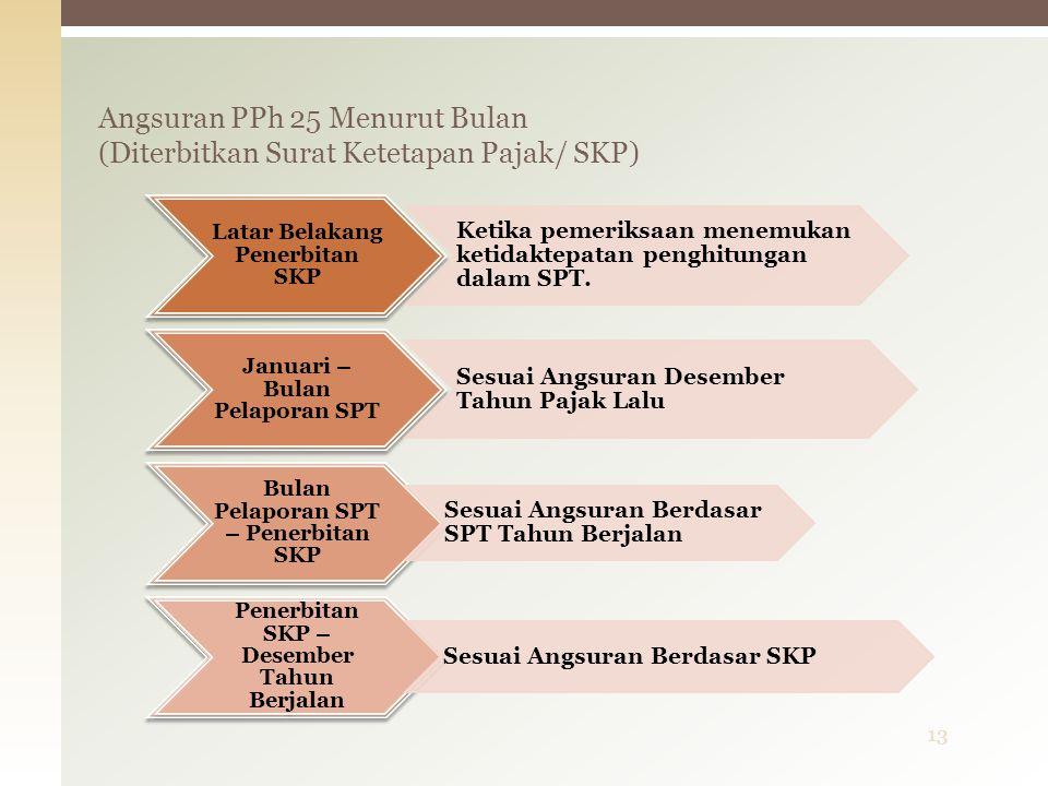 Latar Belakang Penerbitan SKP Ketika pemeriksaan menemukan ketidaktepatan penghitungan dalam SPT. Januari – Bulan Pelaporan SPT Sesuai Angsuran Desemb