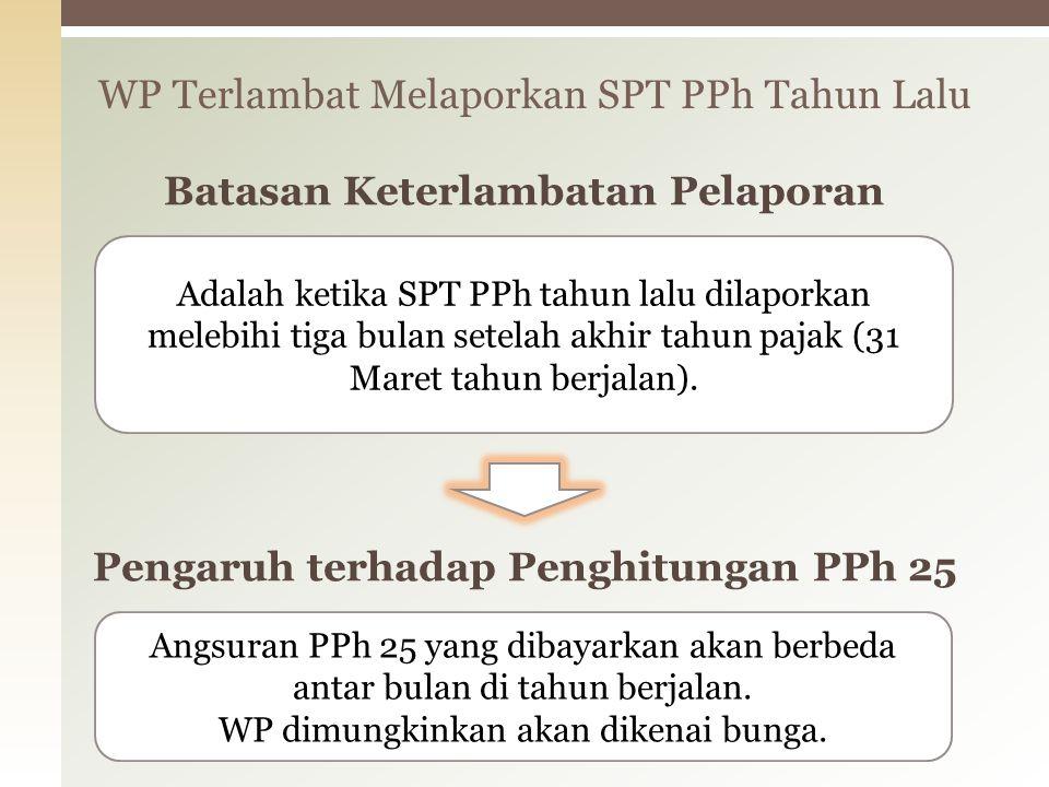 WP Terlambat Melaporkan SPT PPh Tahun Lalu 22 Adalah ketika SPT PPh tahun lalu dilaporkan melebihi tiga bulan setelah akhir tahun pajak (31 Maret tahun berjalan).