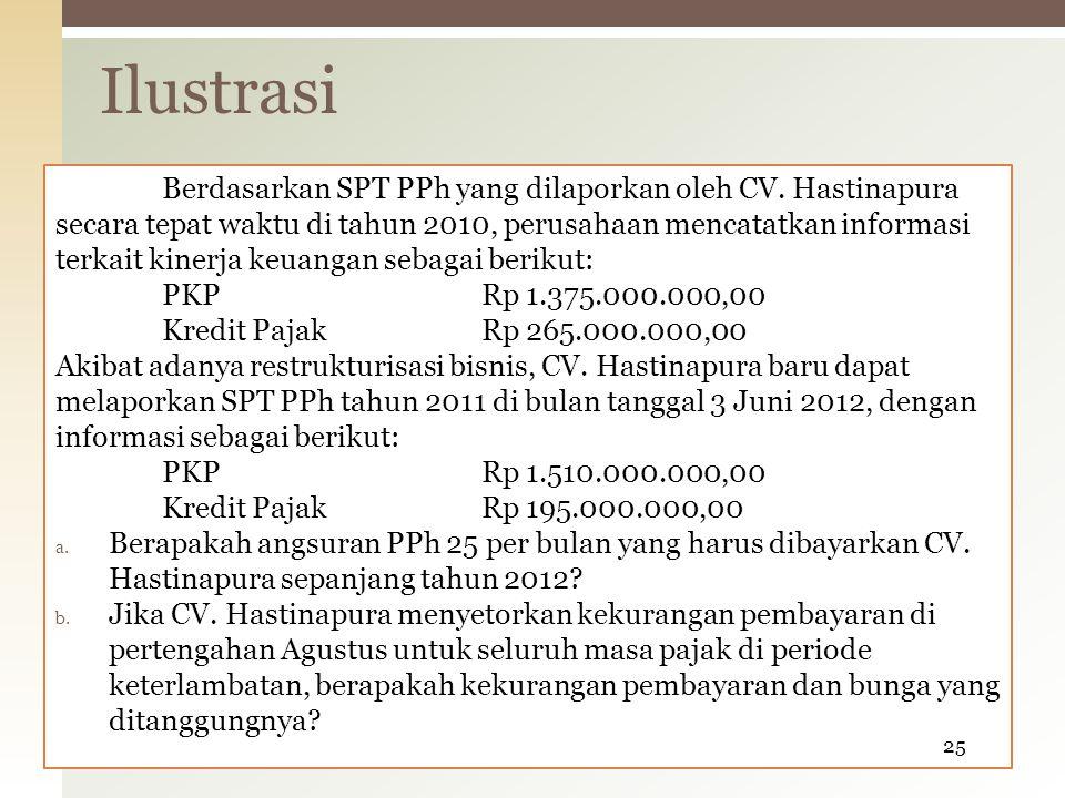 Berdasarkan SPT PPh yang dilaporkan oleh CV. Hastinapura secara tepat waktu di tahun 2010, perusahaan mencatatkan informasi terkait kinerja keuangan s