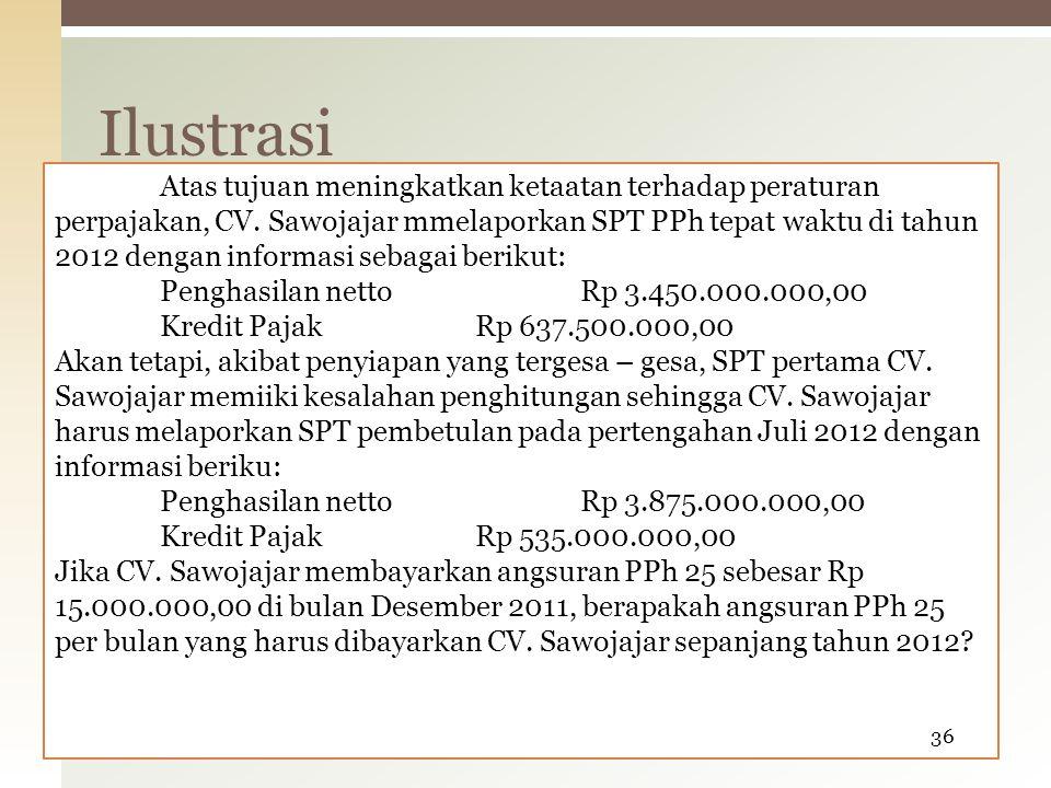 Atas tujuan meningkatkan ketaatan terhadap peraturan perpajakan, CV. Sawojajar mmelaporkan SPT PPh tepat waktu di tahun 2012 dengan informasi sebagai