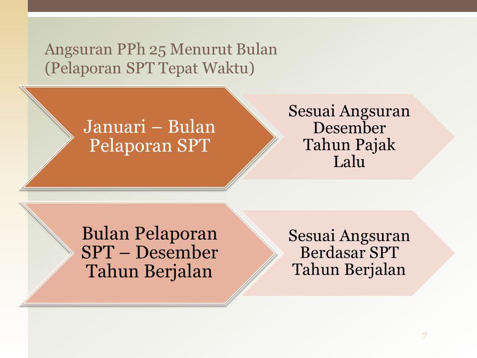 Januari – Bulan Pelaporan SPT Sesuai Angsuran Desember Tahun Pajak Lalu Bulan Pelaporan SPT – Desember Tahun Berjalan Sesuai Angsuran Berdasar SPT Tah
