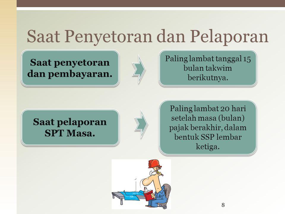 WP mengajukan permohonan tertulis kepada Kepala KPP tempat WP terdaftar.