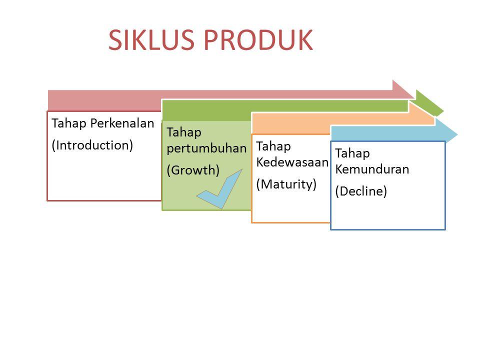 Tahap Perkenalan (Introduction) Tahap pertumbuhan (Growth) Tahap Kedewasaan (Maturity) Tahap Kemunduran (Decline) SIKLUS PRODUK