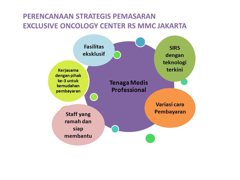 Tenaga Medis Professional Kerjasama dengan pihak ke-3 untuk kemudahan pembayaran Variasi cara Pembayaran Staff yang ramah dan siap membantu Fasilitas
