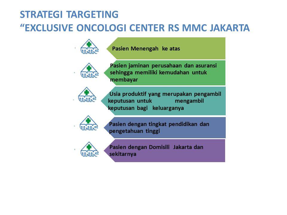 """STRATEGI TARGETING """"EXCLUSIVE ONCOLOGI CENTER RS MMC JAKARTA Pasien Menengah ke atas Pasien jaminan perusahaan dan asuransi sehingga memiliki kemudaha"""