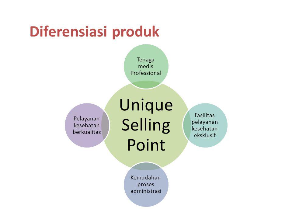 Diferensiasi produk Unique Selling Point Tenaga medis Professional Fasilitas pelayanan kesehatan eksklusif Kemudahan proses administrasi Pelayanan kes