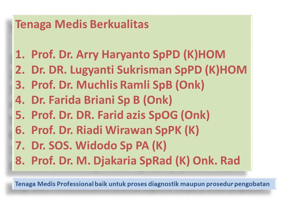Tenaga Medis Berkualitas 1.Prof. Dr. Arry Haryanto SpPD (K)HOM 2.Dr. DR. Lugyanti Sukrisman SpPD (K)HOM 3.Prof. Dr. Muchlis Ramli SpB (Onk) 4.Dr. Fari