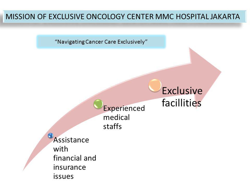PRODUCT MIX EXCLUSIVE ONCOLOGY CENTER RS MMC JAKARTA Tenaga Medis Professional berkualitas Kemudahan proses administrasi Fasilitas pelayanan kesehatan eksklusif