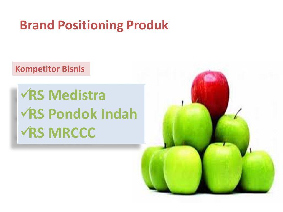Brand Positioning Produk Kompetitor Bisnis RS Medistra RS Pondok Indah RS MRCCC RS Medistra RS Pondok Indah RS MRCCC