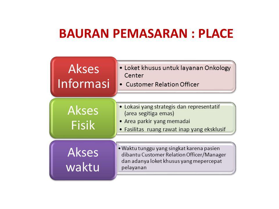 BAURAN PEMASARAN : PLACE Loket khusus untuk layanan Onkology Center Customer Relation Officer Akses Informasi Lokasi yang strategis dan representatif