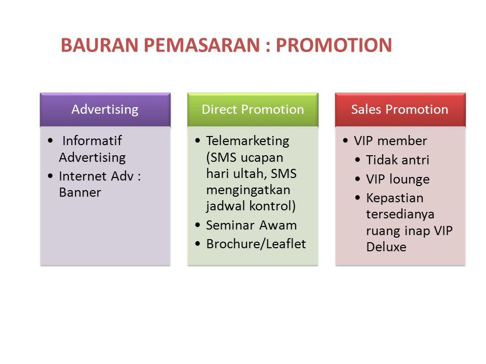 BAURAN PEMASARAN : PROMOTION Sales Promotion VIP member Tidak antri VIP lounge Kepastian tersedianya ruang inap VIP Deluxe Direct Promotion Telemarket