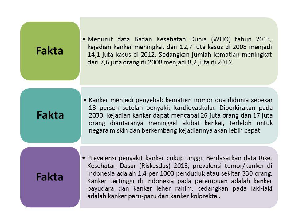 STRATEGI SEGMENTASI EXCLUSIVE ONCOLOGY CENTER RS MMC JAKARTA 2.