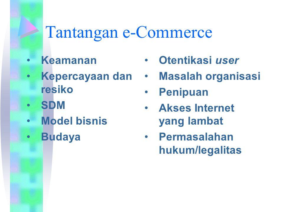 Tantangan e-Commerce Keamanan Kepercayaan dan resiko SDM Model bisnis Budaya Otentikasi user Masalah organisasi Penipuan Akses Internet yang lambat Pe