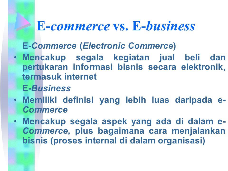 E-commerce vs. E-business E-Commerce (Electronic Commerce) Mencakup segala kegiatan jual beli dan pertukaran informasi bisnis secara elektronik, terma