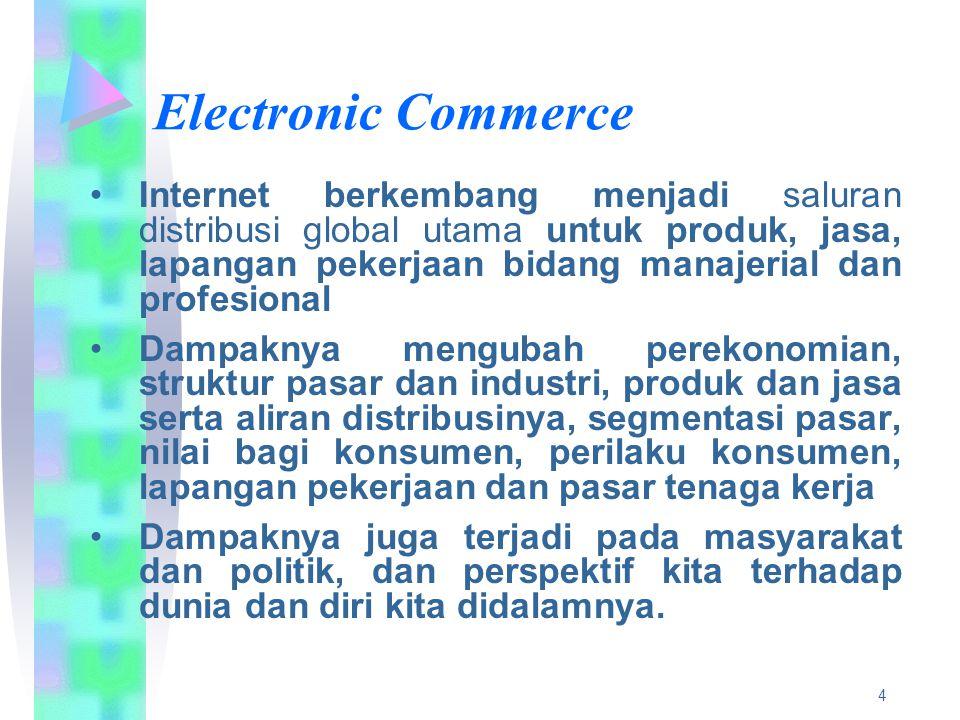 4 Electronic Commerce Internet berkembang menjadi saluran distribusi global utama untuk produk, jasa, lapangan pekerjaan bidang manajerial dan profesi