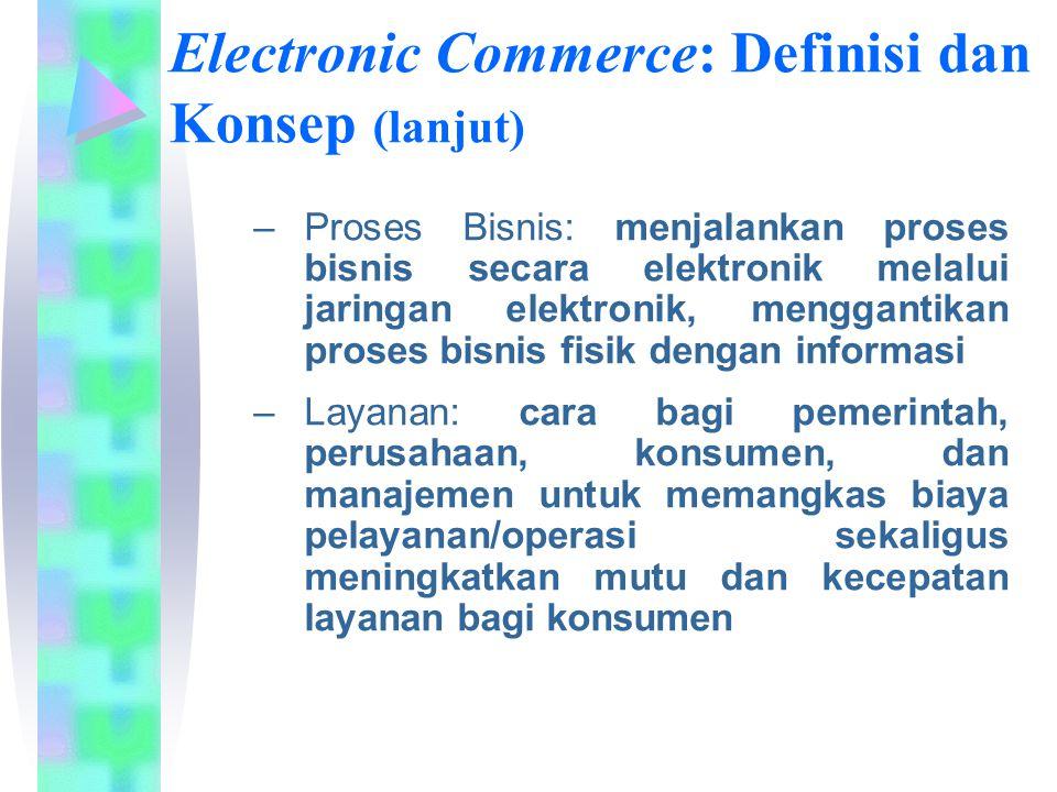 Electronic Commerce: Definisi dan Konsep (lanjut) –Proses Bisnis: menjalankan proses bisnis secara elektronik melalui jaringan elektronik, menggantika