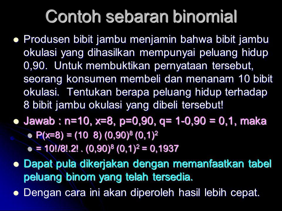 Contoh sebaran binomial Produsen bibit jambu menjamin bahwa bibit jambu okulasi yang dihasilkan mempunyai peluang hidup 0,90. Untuk membuktikan pernya