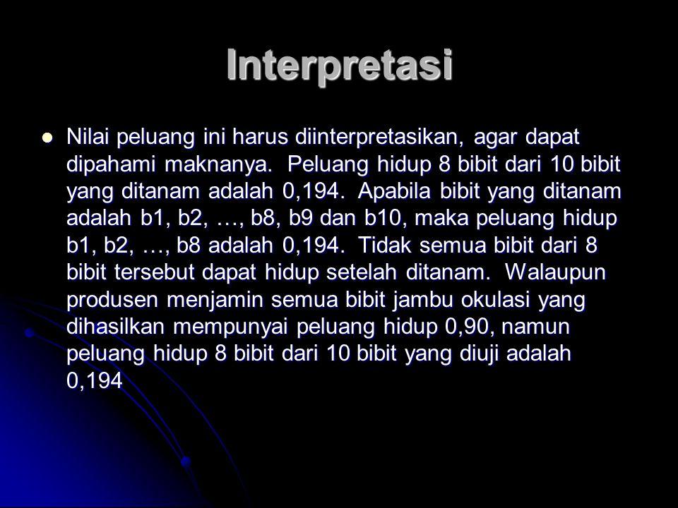Interpretasi Nilai peluang ini harus diinterpretasikan, agar dapat dipahami maknanya. Peluang hidup 8 bibit dari 10 bibit yang ditanam adalah 0,194. A