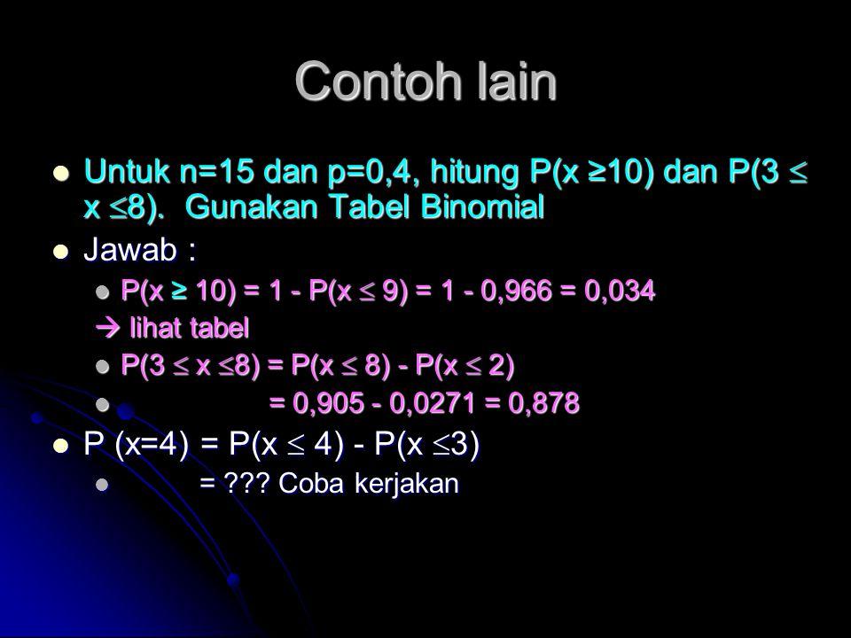 Contoh lain Untuk n=15 dan p=0,4, hitung P(x ≥10) dan P(3  x  8). Gunakan Tabel Binomial Untuk n=15 dan p=0,4, hitung P(x ≥10) dan P(3  x  8). Gun