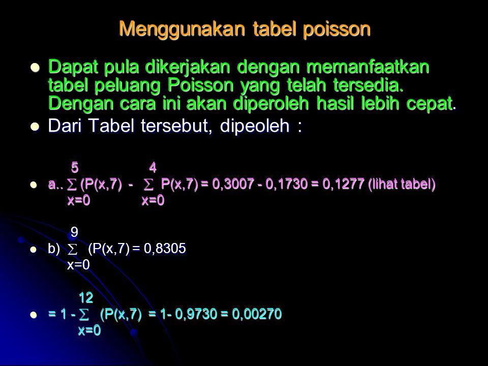 Menggunakan tabel poisson Dapat pula dikerjakan dengan memanfaatkan tabel peluang Poisson yang telah tersedia. Dengan cara ini akan diperoleh hasil le
