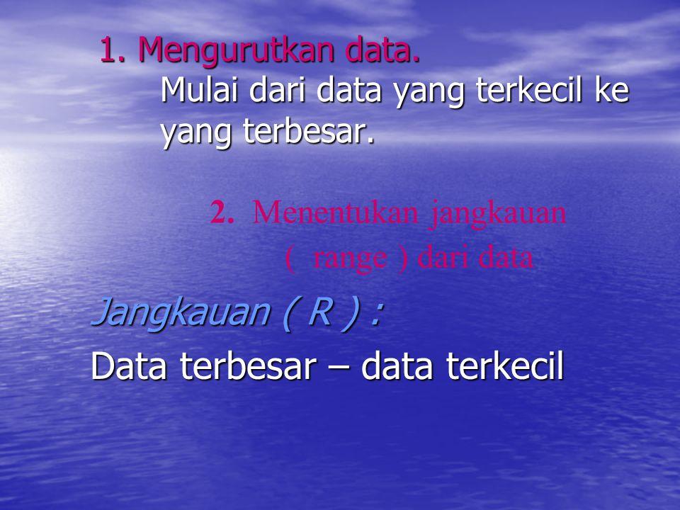 C. PENYUSUNAN DISTRIBUSI FREKUENSI Distribusi Frekuensi dapat dibuat dengan mengikuti pedoman berikut : 1. Mengurutkan data. 1. Mengurutkan data. 2. M