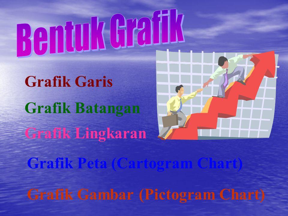 Grafik Garis Grafik Batangan Grafik Lingkaran Grafik Peta (Cartogram Chart) Grafik Gambar (Pictogram Chart)