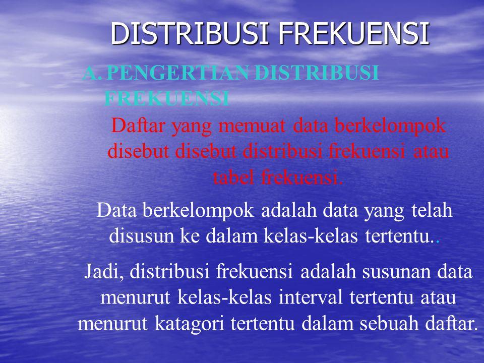 DISTRIBUSI FREKUENSI Daftar yang memuat data berkelompok disebut disebut distribusi frekuensi atau tabel frekuensi.