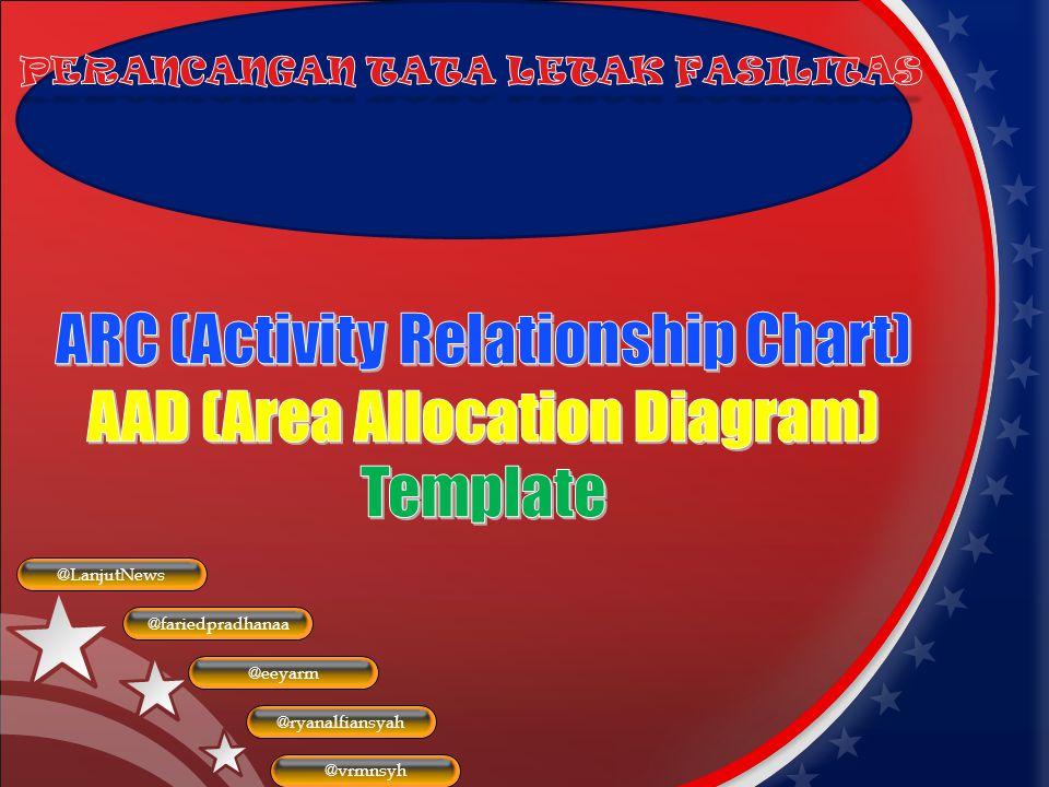 @fariedpradhanaa @eeyarm @ryanalfiansyah @vrmnsyh @LanjutNews