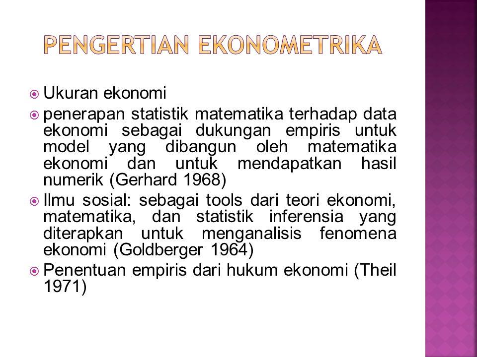 Teori Ekonomi Matematika Ekonomi Statistik Ekonomi Statistik Matematika EKONOMETRIK