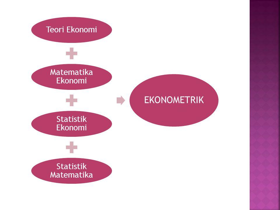  Verifikasi : membuktikan atau menguji validitas teori-teori ekonomi yang ada.