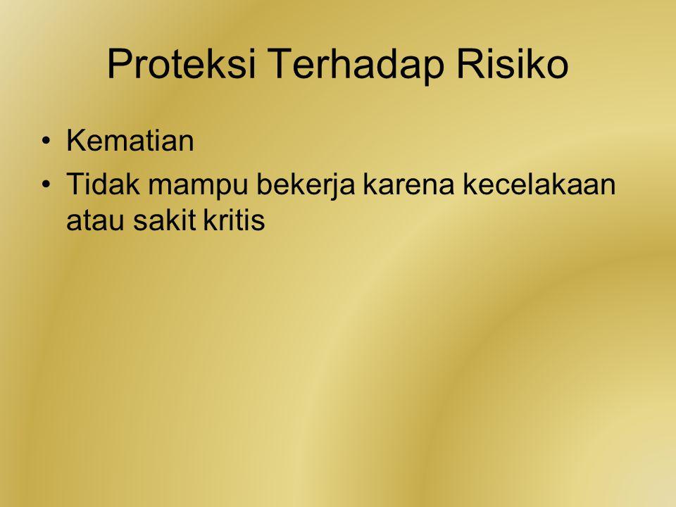 Proteksi Terhadap Risiko Kematian Tidak mampu bekerja karena kecelakaan atau sakit kritis