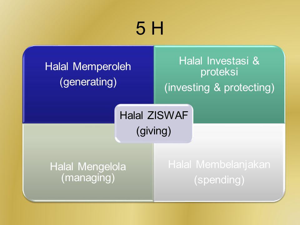 5 H Halal Memperoleh (generating) Halal Investasi & proteksi (investing & protecting) Halal Mengelola (managing) Halal Membelanjakan (spending) Halal ZISWAF (giving)