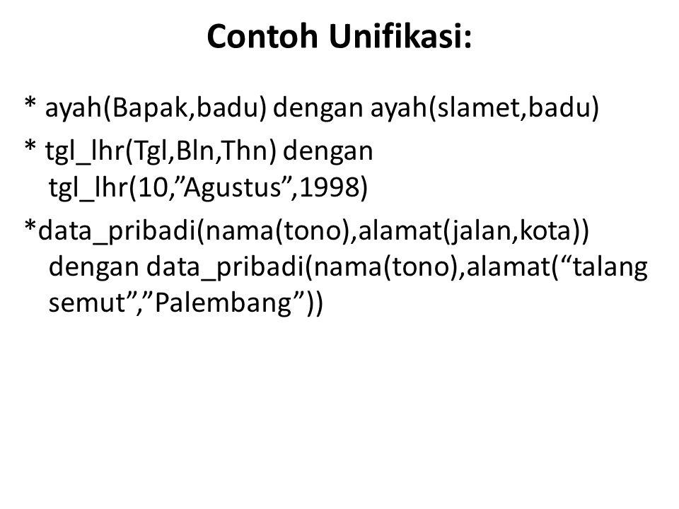 """Contoh Unifikasi: * ayah(Bapak,badu) dengan ayah(slamet,badu) * tgl_lhr(Tgl,Bln,Thn) dengan tgl_lhr(10,""""Agustus"""",1998) *data_pribadi(nama(tono),alamat"""