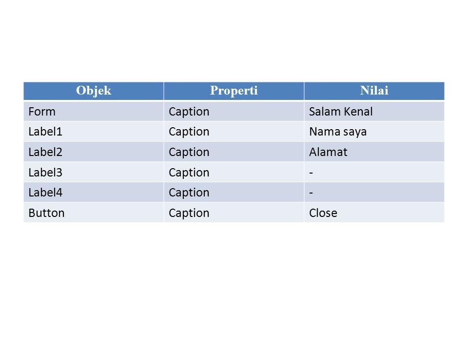 ObjekPropertiNilai FormCaptionSalam Kenal Label1CaptionNama saya Label2CaptionAlamat Label3Caption- Label4Caption- ButtonCaptionClose