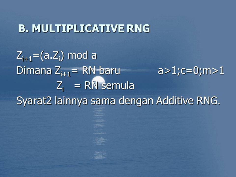 B. MULTIPLICATIVE RNG Z i+1 =(a.Z i ) mod a Dimana Z i+1 = RN barua>1;c=0;m>1 Z i = RN semula Z i = RN semula Syarat2 lainnya sama dengan Additive RNG