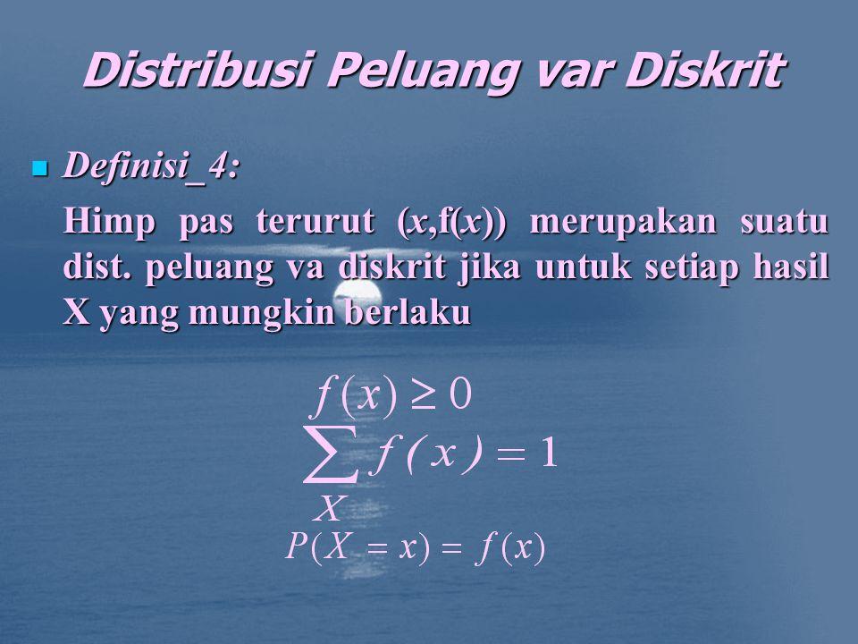 Distribusi Peluang var Diskrit Definisi_4: Definisi_4: Himp pas terurut (x,f(x)) merupakan suatu dist.