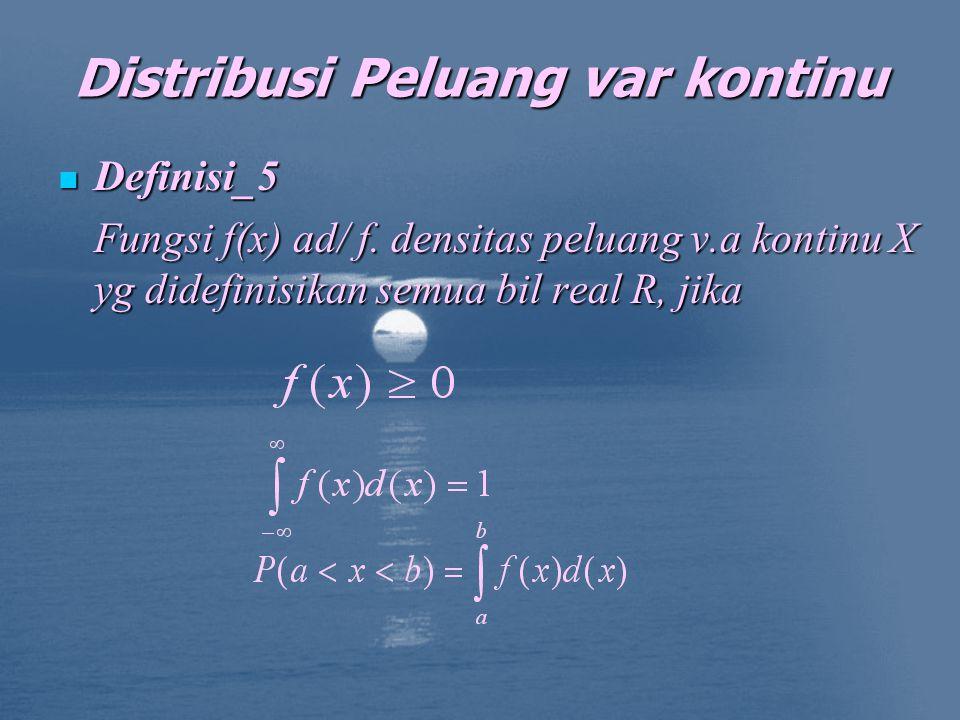 Distribusi Peluang var kontinu Definisi_5 Definisi_5 Fungsi f(x) ad/ f.
